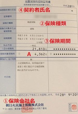 地震保険料控除証明書見方