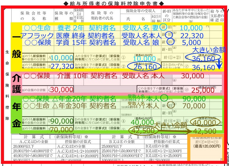 平成29年分保険料控除計算方法