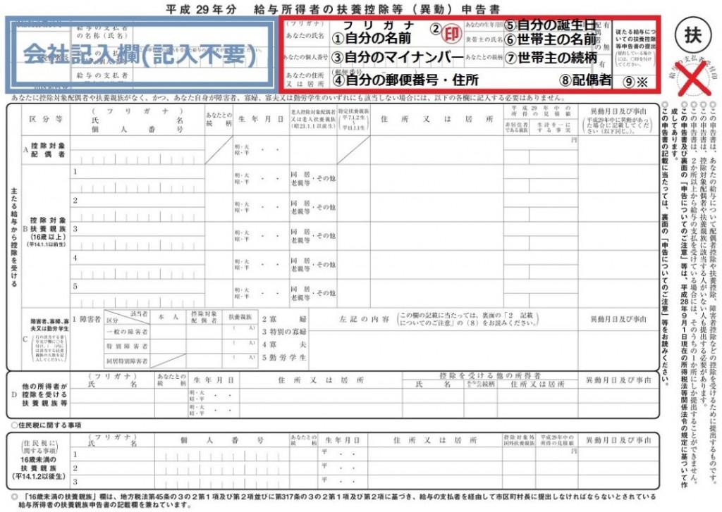 平成29年分給与所得者の扶養控除等異動申告書
