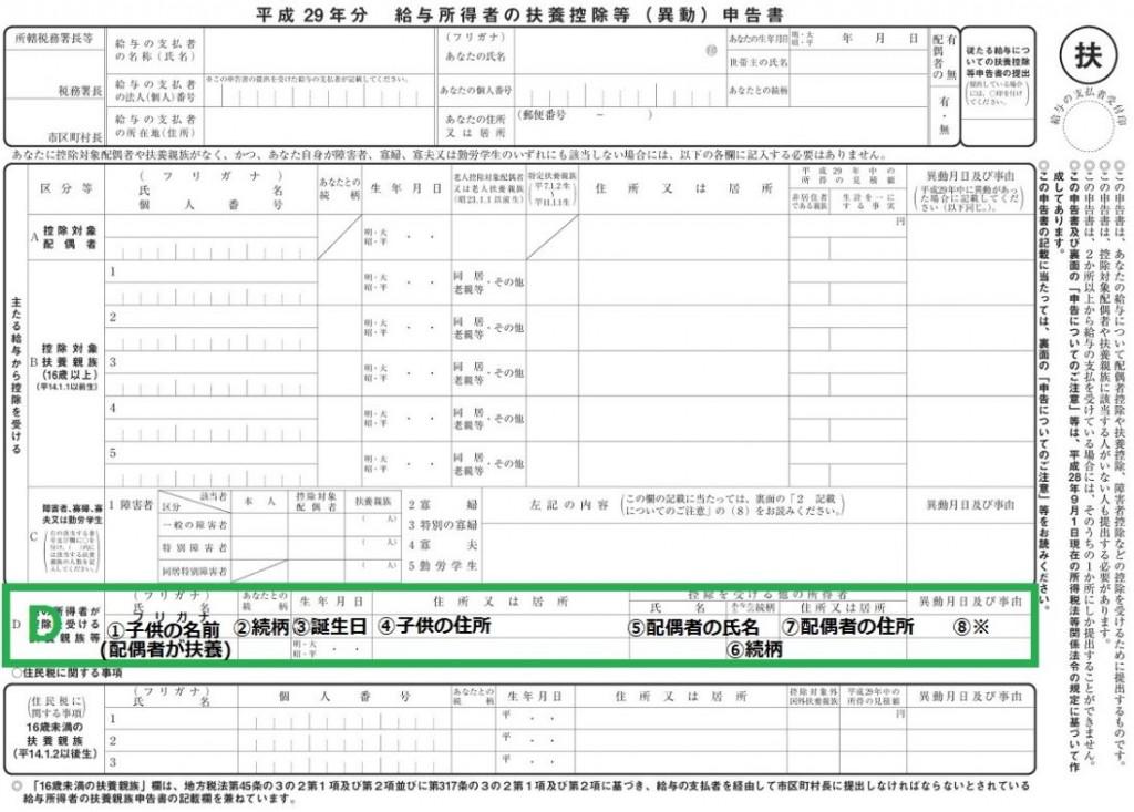 平成29年扶養控除申告書書類見本