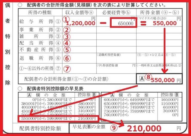 平成28年配偶者特別控除申告書記入例